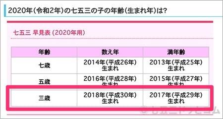 早見 2020 年齢 年版 表 年齢早見表【2020年】印刷ページ